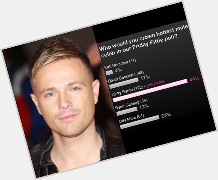 Nicky Byrne dating 9.jpg